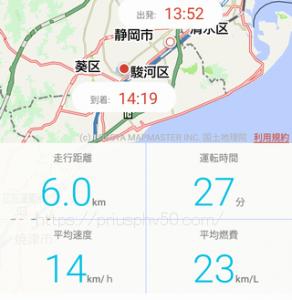 プリウスPHVで静岡市内を走行した時の燃費画像。