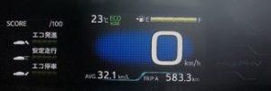 プリウスPHVでの高速道路の燃費